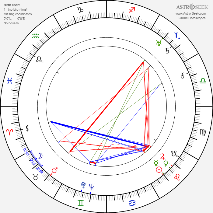 Erle C. Kenton - Astrology Natal Birth Chart