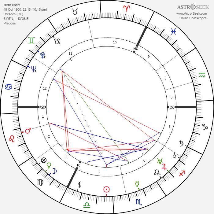 Erna Berger - Astrology Natal Birth Chart