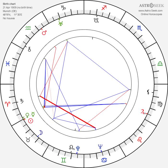 Erna Fentsch - Astrology Natal Birth Chart