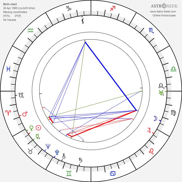 Erna Morena - Astrology Natal Birth Chart