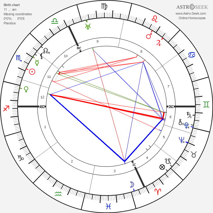 Ernest Ansermet - Astrology Natal Birth Chart