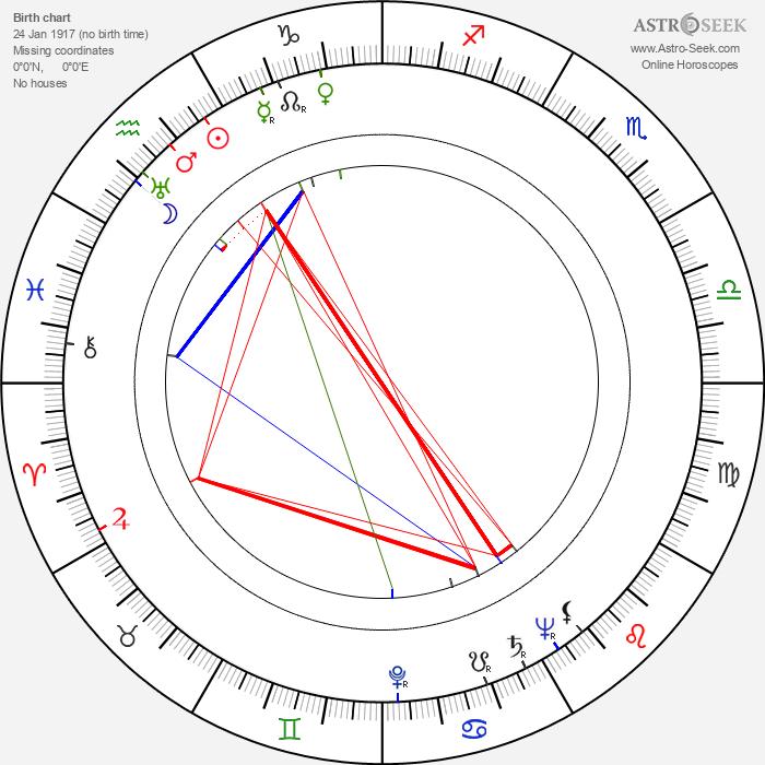 Ernest Borgnine - Astrology Natal Birth Chart
