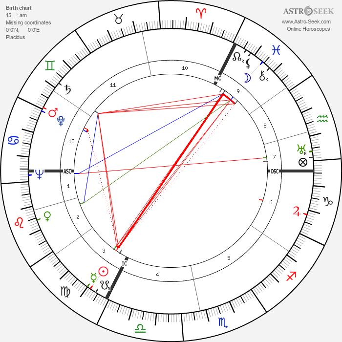 Ernest Britten Page - Astrology Natal Birth Chart