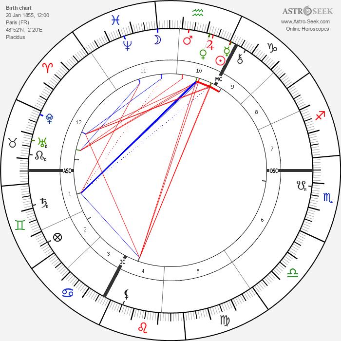Ernest Chausson - Astrology Natal Birth Chart