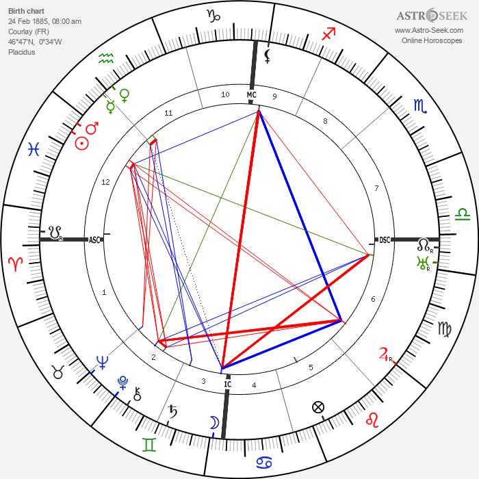 Ernest Pérochon - Astrology Natal Birth Chart