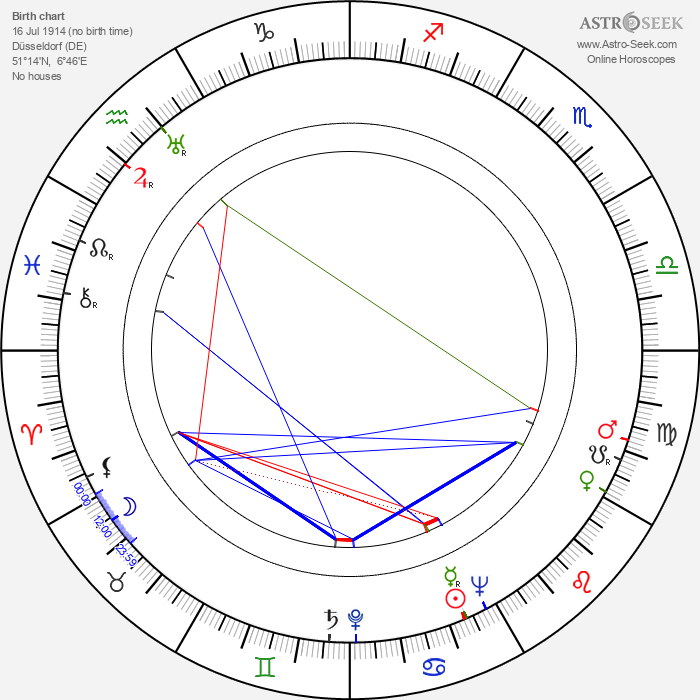 Ernest Roberts - Astrology Natal Birth Chart
