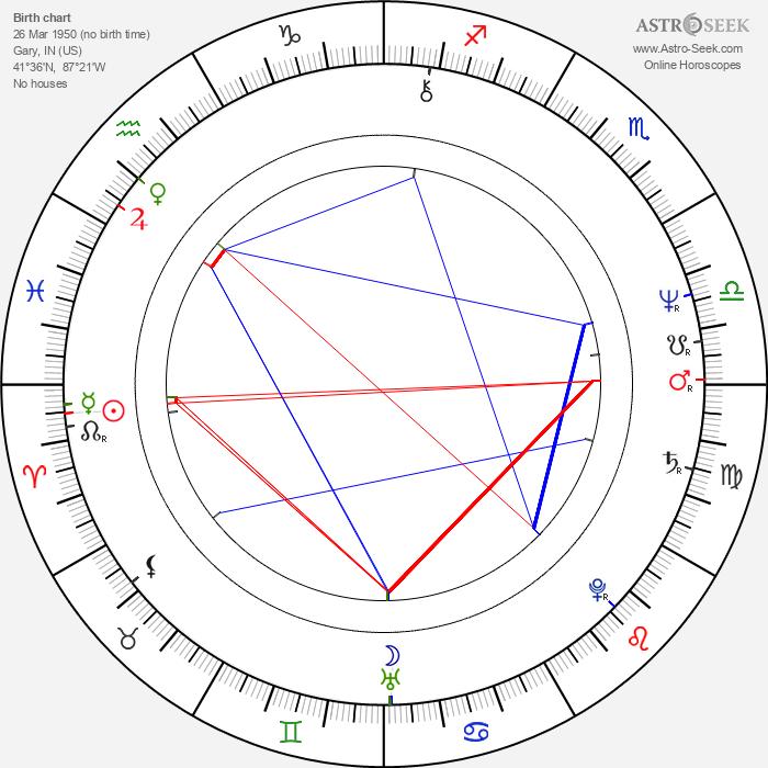 Ernest Thomas - Astrology Natal Birth Chart