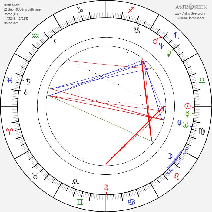Ernesto Bertarelli - Astrology Natal Birth Chart