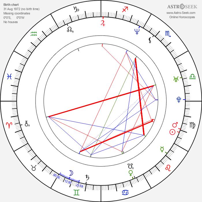 Ernesto Čekan - Astrology Natal Birth Chart