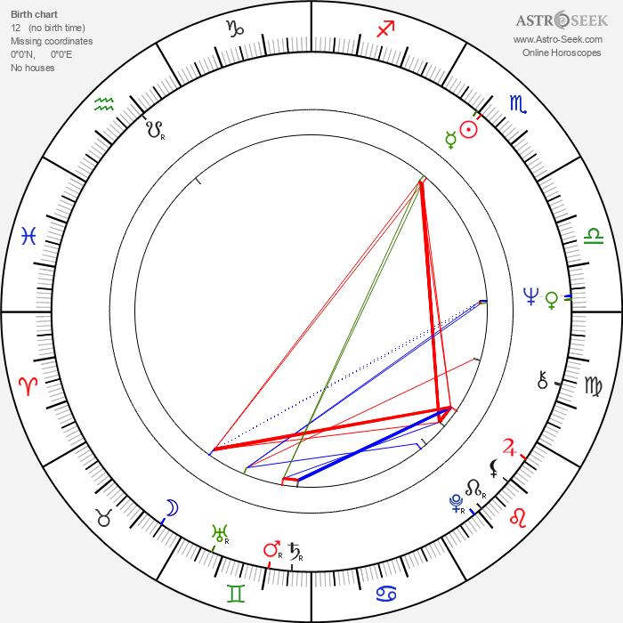 Ernesto Chao - Astrology Natal Birth Chart