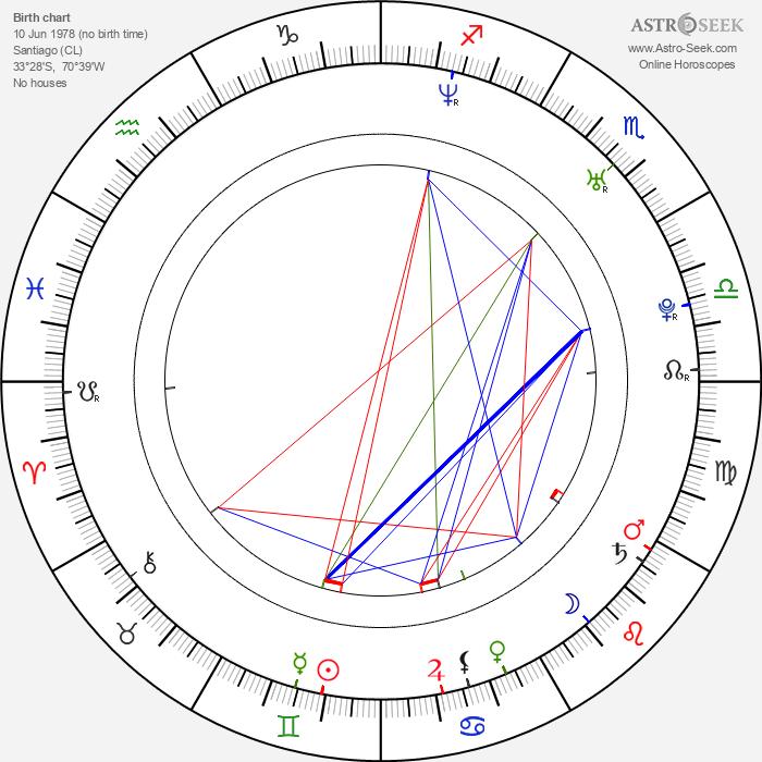 Ernesto Díaz Espinoza - Astrology Natal Birth Chart