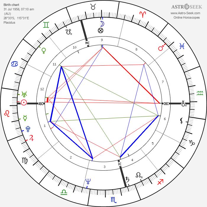 Ernie Dingo - Astrology Natal Birth Chart