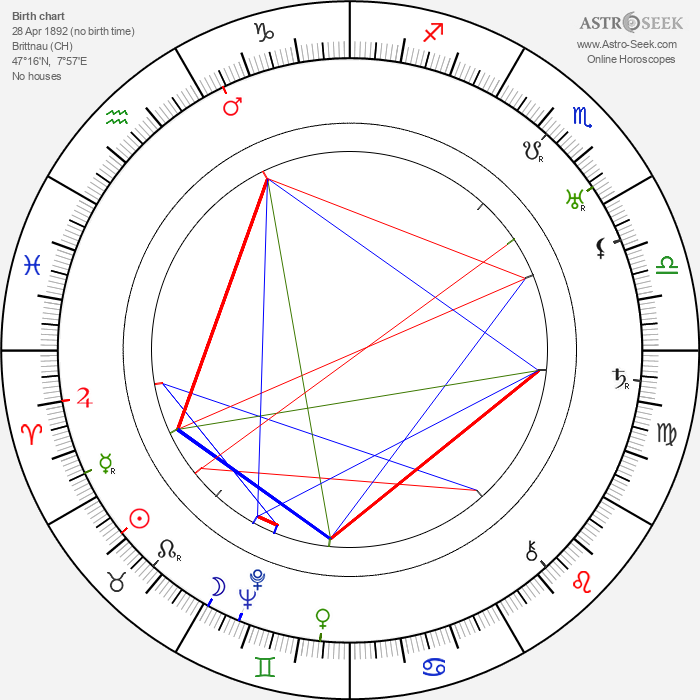 Ernst Aeppli - Astrology Natal Birth Chart