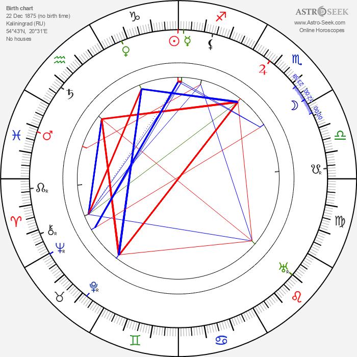 Ernst Behmer - Astrology Natal Birth Chart