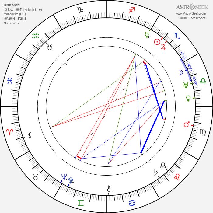 Ernst Dumcke - Astrology Natal Birth Chart
