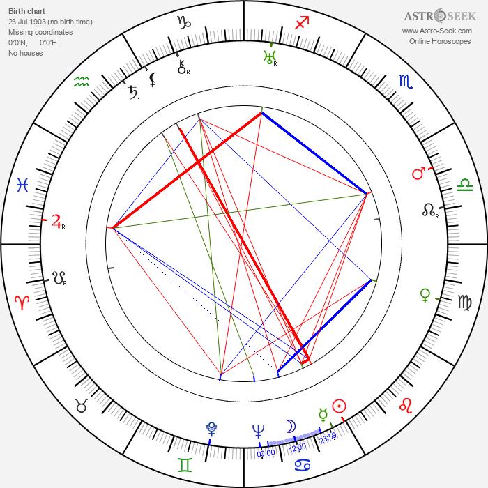 Ernst G. Schiffner - Astrology Natal Birth Chart