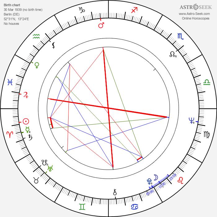 Ernst-Georg Schwill - Astrology Natal Birth Chart