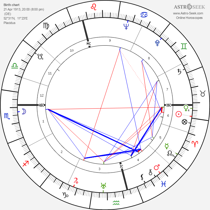 Ernst Klever - Astrology Natal Birth Chart