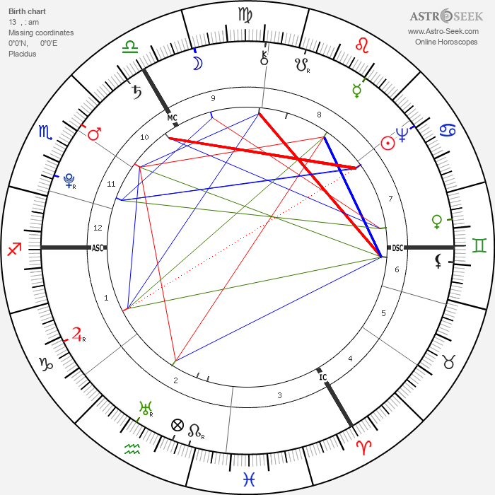 Ernst Ludwig Heim - Astrology Natal Birth Chart