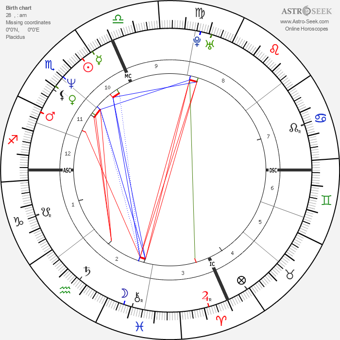 Eros Ramazzotti - Astrology Natal Birth Chart