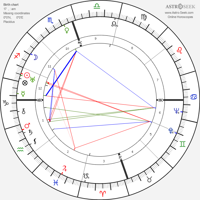 Erskine Caldwell - Astrology Natal Birth Chart