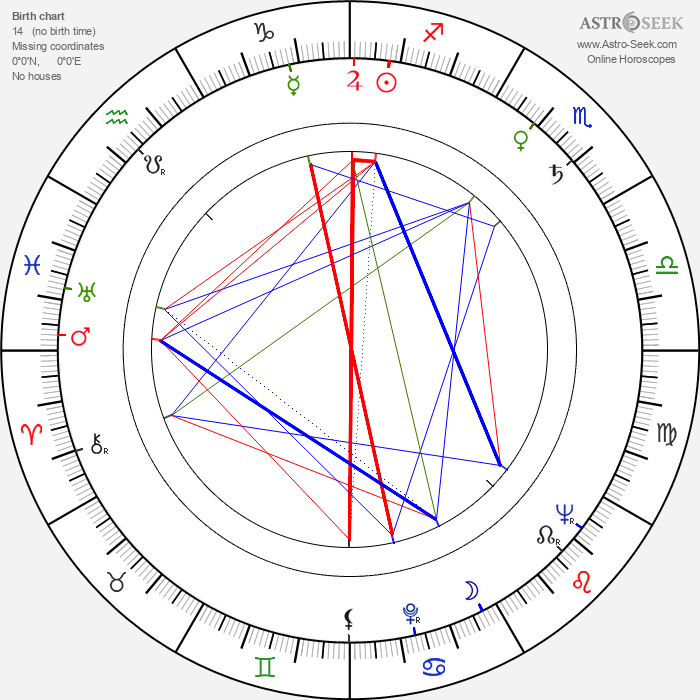 Ervin Kibédi - Astrology Natal Birth Chart