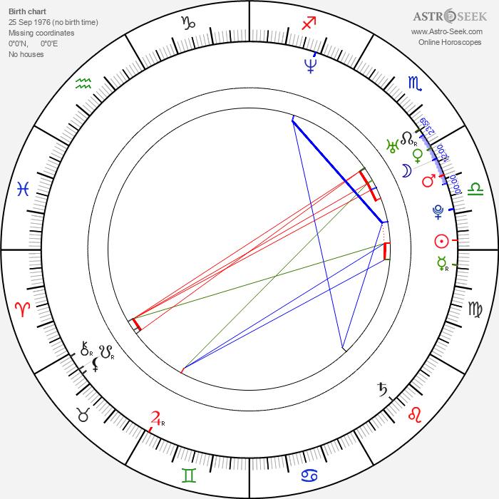 Ervin Nagy - Astrology Natal Birth Chart