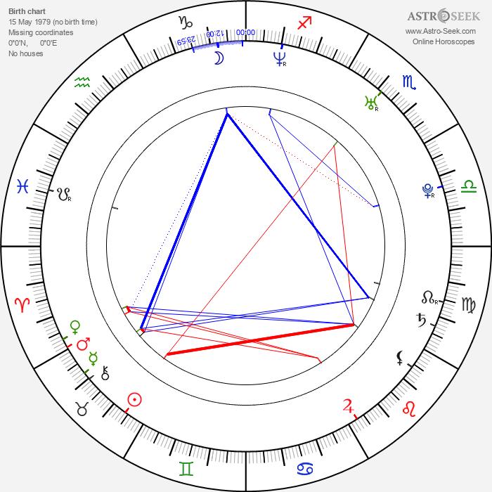 Erwan van Buuren - Astrology Natal Birth Chart