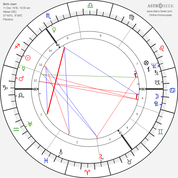 Erwin Meierdress - Astrology Natal Birth Chart