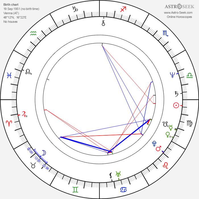 Erwin Steinhauer - Astrology Natal Birth Chart