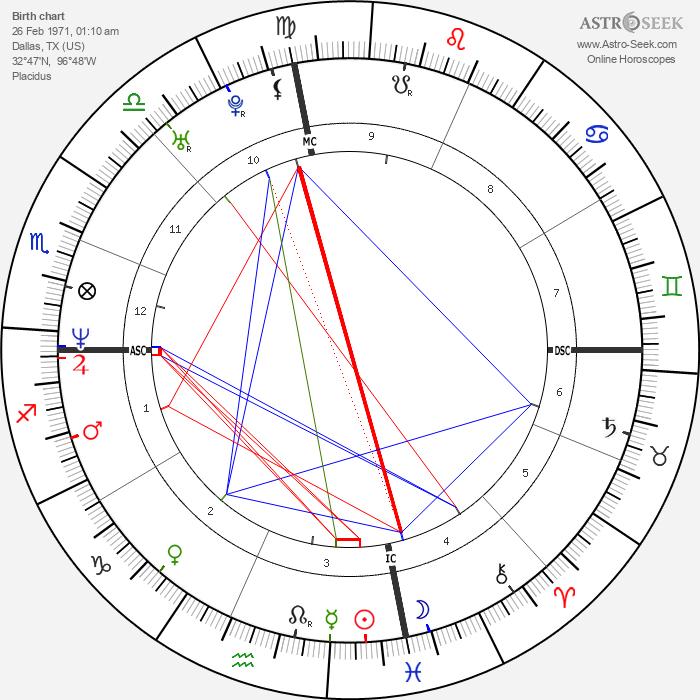 Erykah Badu - Astrology Natal Birth Chart