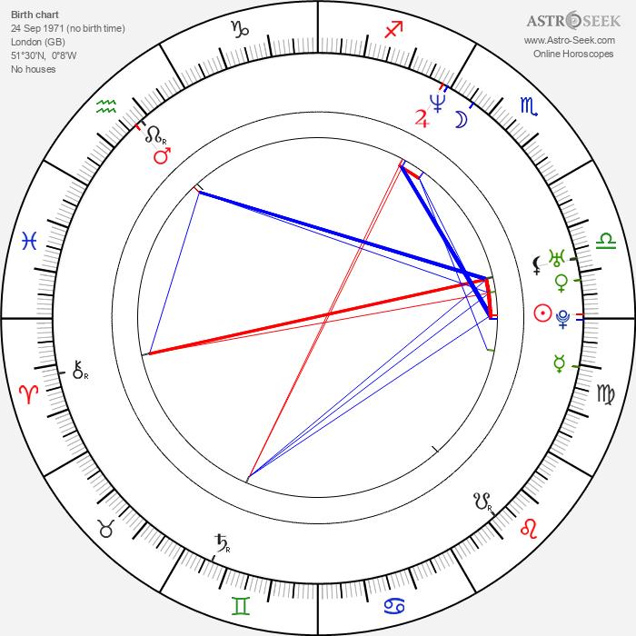 Es Devlin - Astrology Natal Birth Chart