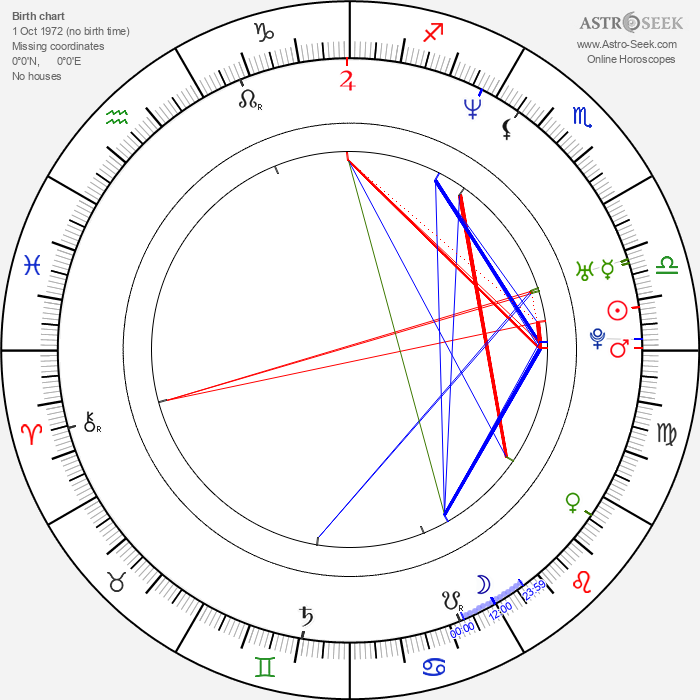 Esa Holopainen - Astrology Natal Birth Chart