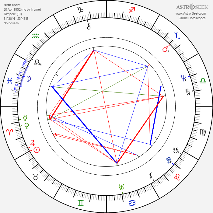 Esa Nieminen - Astrology Natal Birth Chart