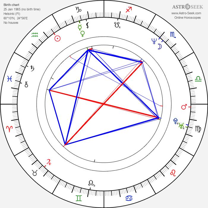 Esa Tikkanen - Astrology Natal Birth Chart