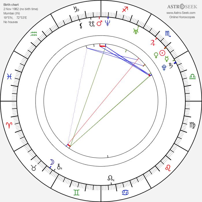 Esha Deol - Astrology Natal Birth Chart