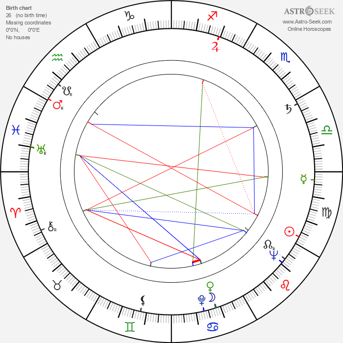 Esko Valsta - Astrology Natal Birth Chart
