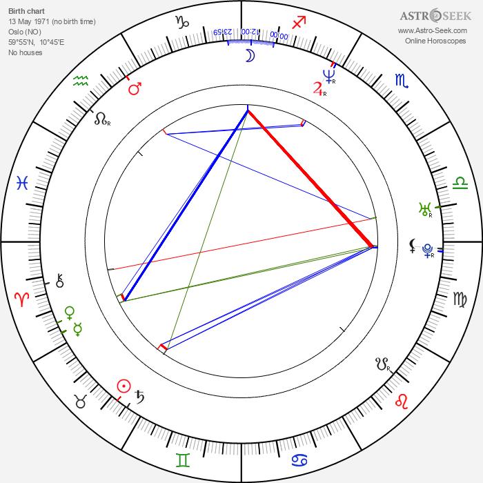 Espen Lind - Astrology Natal Birth Chart
