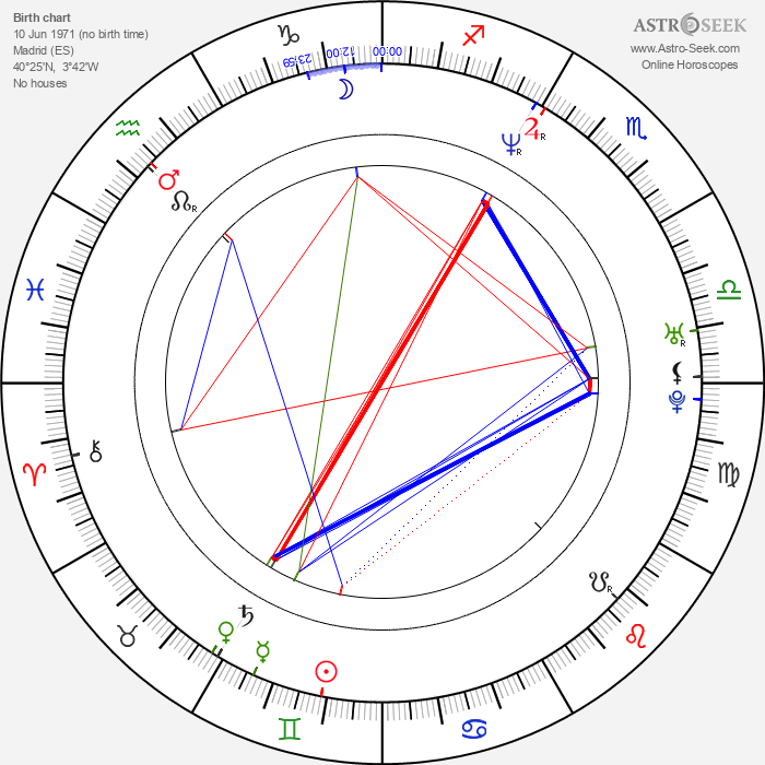 Esteban Crespo - Astrology Natal Birth Chart