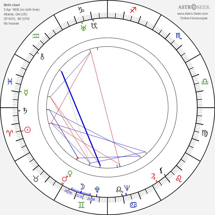 Estelle Bradley - Astrology Natal Birth Chart