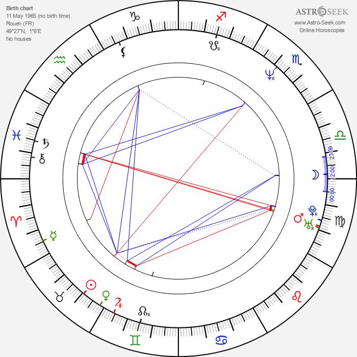 Estelle Hallyday - Astrology Natal Birth Chart