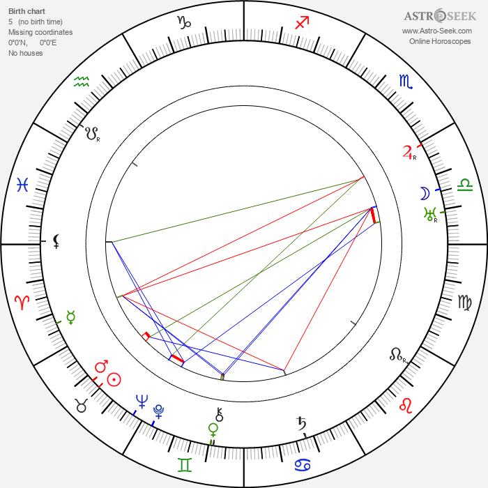 Estelle Hemsley - Astrology Natal Birth Chart