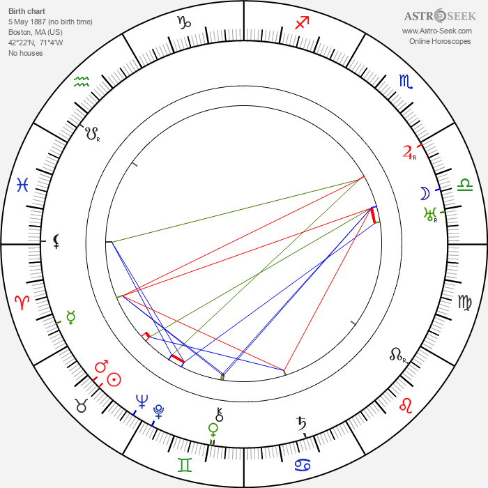 Estelle Hemsley - Astrology Natal Birth Chart
