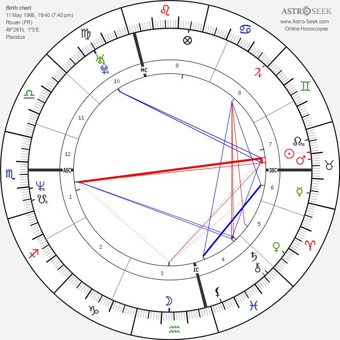 Estelle Lefébure - Astrology Natal Birth Chart