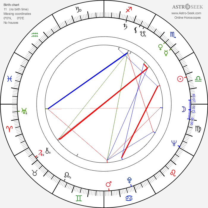 Estelle Omens - Astrology Natal Birth Chart