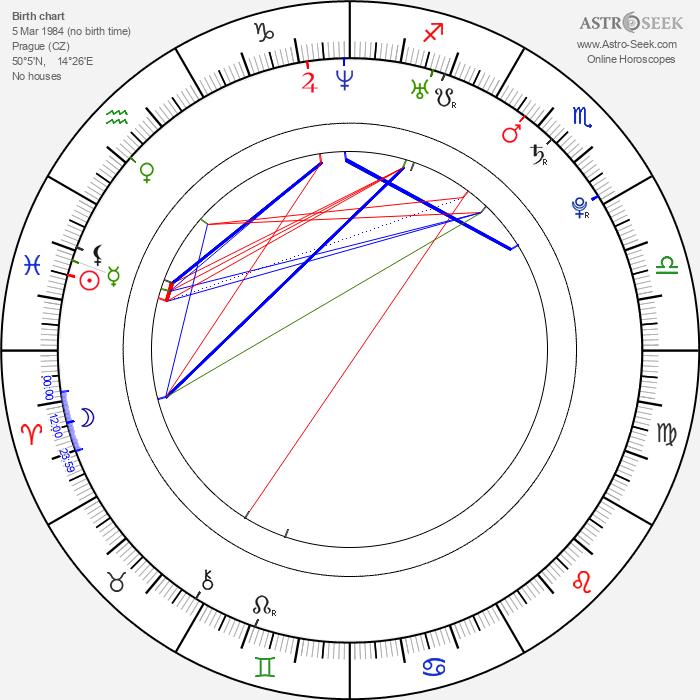 Ester Geislerová - Astrology Natal Birth Chart