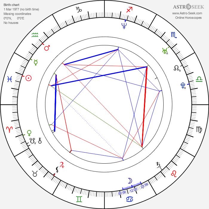 Esther Cañadas - Astrology Natal Birth Chart