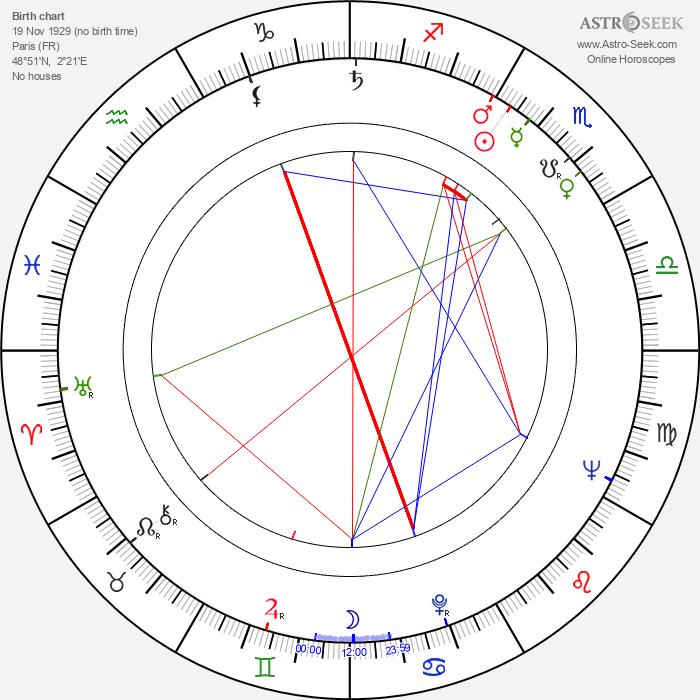 Etchika Choureau - Astrology Natal Birth Chart