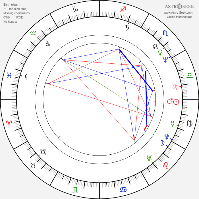 Ethan Coen - Astrology Natal Birth Chart