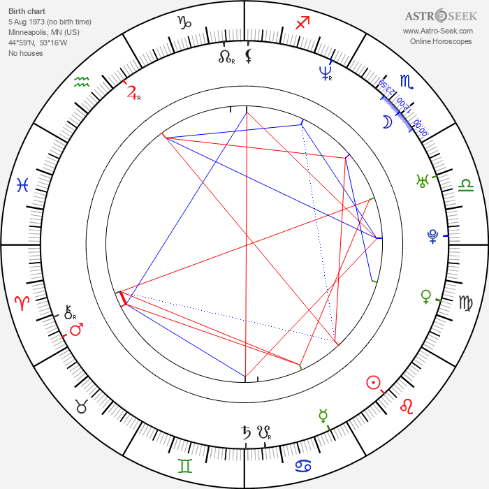 Ethan Erickson - Astrology Natal Birth Chart